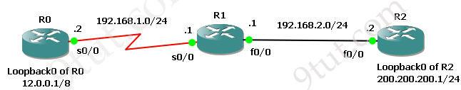 Configure_RIP_topology
