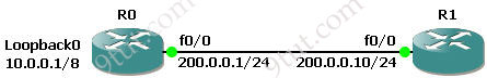 GNS3_NAT_topology.jpg