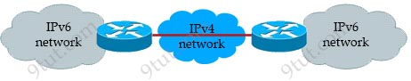 IPv6_tunneling.jpg