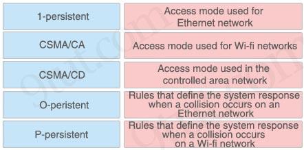 CSMA_Components.jpg
