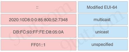 IPv6_addresses.jpg
