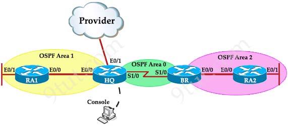 IPv6_OSPF_Topology.jpg