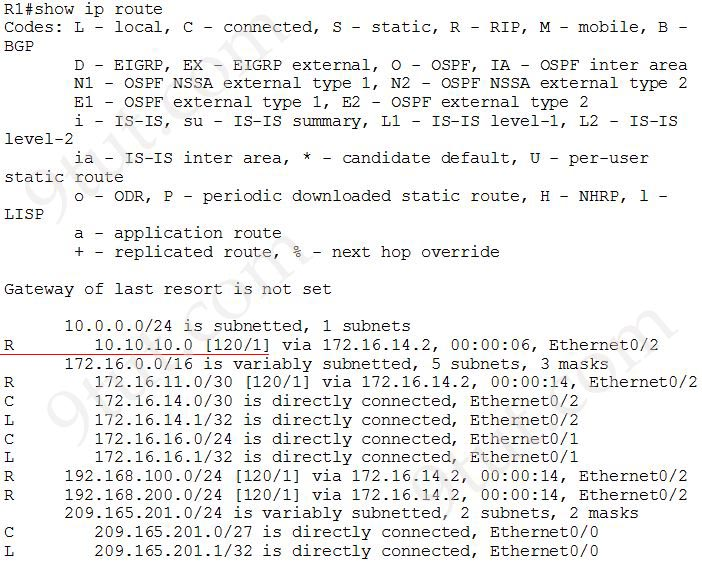 R1_show_ip_route_compare.jpg