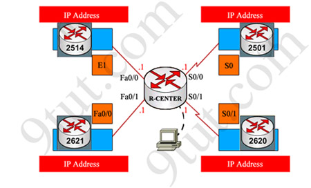 ccna_configuration_topology_answers_1