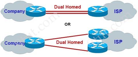 Dual_Homed.jpg