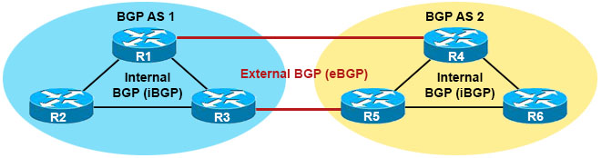 iBGP_eBGP.jpg
