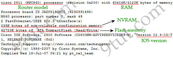 CCNA Training » Cisco Router Boot Sequence Tutorial