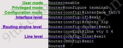 popular_modes.jpg