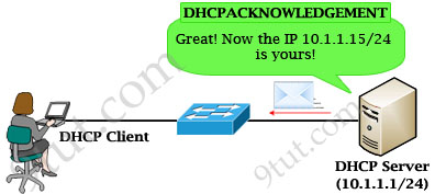 DHCP_Acknowledgement.jpg