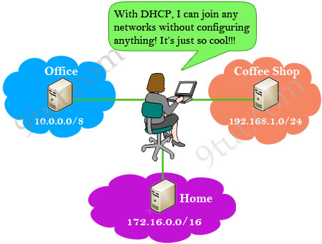 DHCP_Advantages.jpg