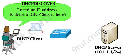 DHCP_Discover.jpg