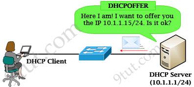 DHCP_Offer.jpg