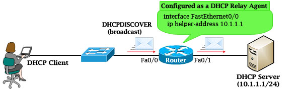 DHCP_Relay_Agent.jpg