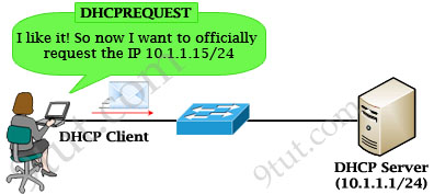 DHCP_Request.jpg