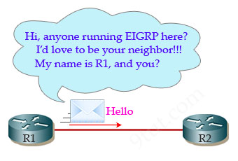 EIGRP_initial_route_discovery.jpg