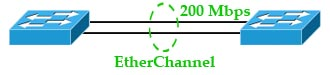 EtherChannel_Switch.jpg