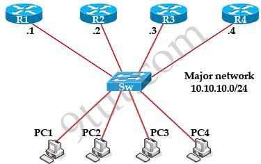 GLBP_topology.jpg