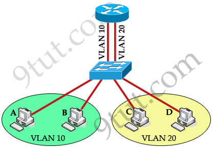 InterVLAN_traditional_routing.jpg