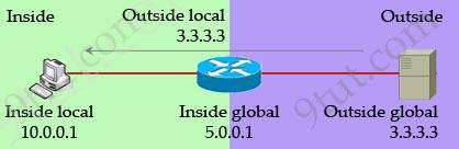 NAT_terms_explained.jpg