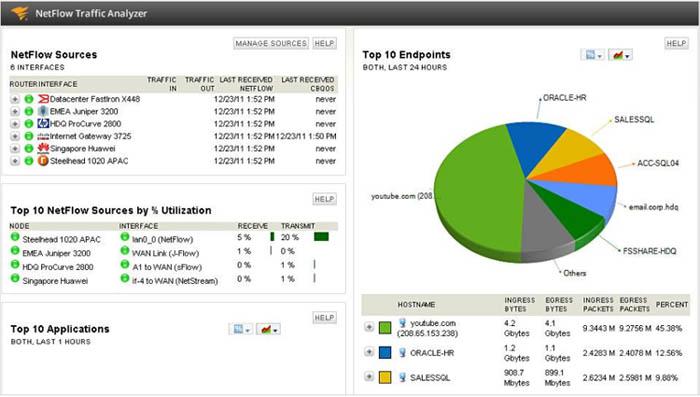 NetFlow_Reporting_tool.jpg