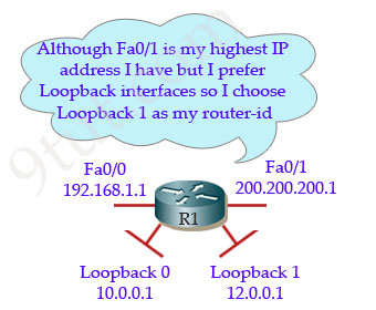OSPF_choose_router_id.jpg