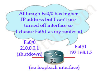 OSPF_choose_router_id_2.jpg