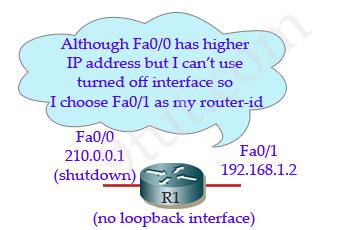 OSPF_choose_router_id_2.jpg