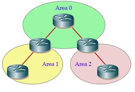 OSPF_example.jpg