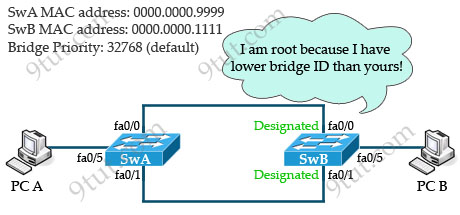 STP_elect_root_bridge.jpg