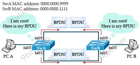 STP_send_BPDU.jpg
