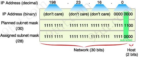 Class_C_binary_form.jpg