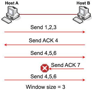 TCP_Window_Sliding_error.jpg