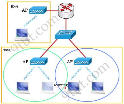 Wireless_Infrastructure_mode.jpg