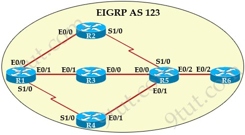 EIGRP_Topology.jpg